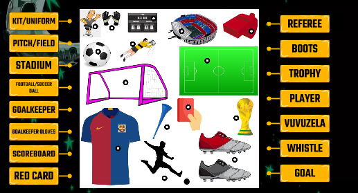 obrazek przedstawia rysunki związane z piłką nożną, takie jak bramka, puchar, boisko, koszulka; po bokach są słowa po angielsku; zadanie polega na połączeniu obrazków ze słowami